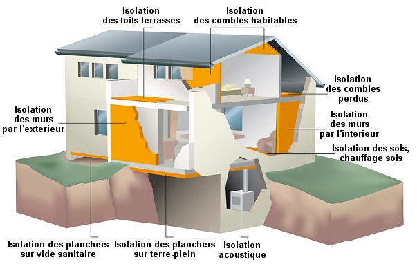 prime de l etat pour travaux isolation aide de l etat pour travaux maison recevez une prime. Black Bedroom Furniture Sets. Home Design Ideas